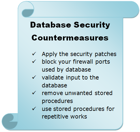 Database Security Issues and Countermeasures