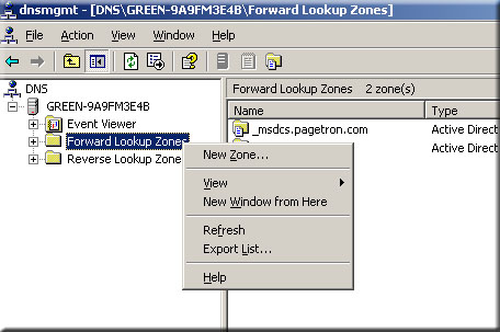 forward lookup zone