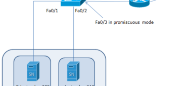cisco private vlans and primary vlans