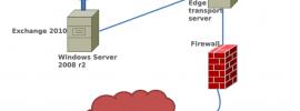 exchange server 2010 installation