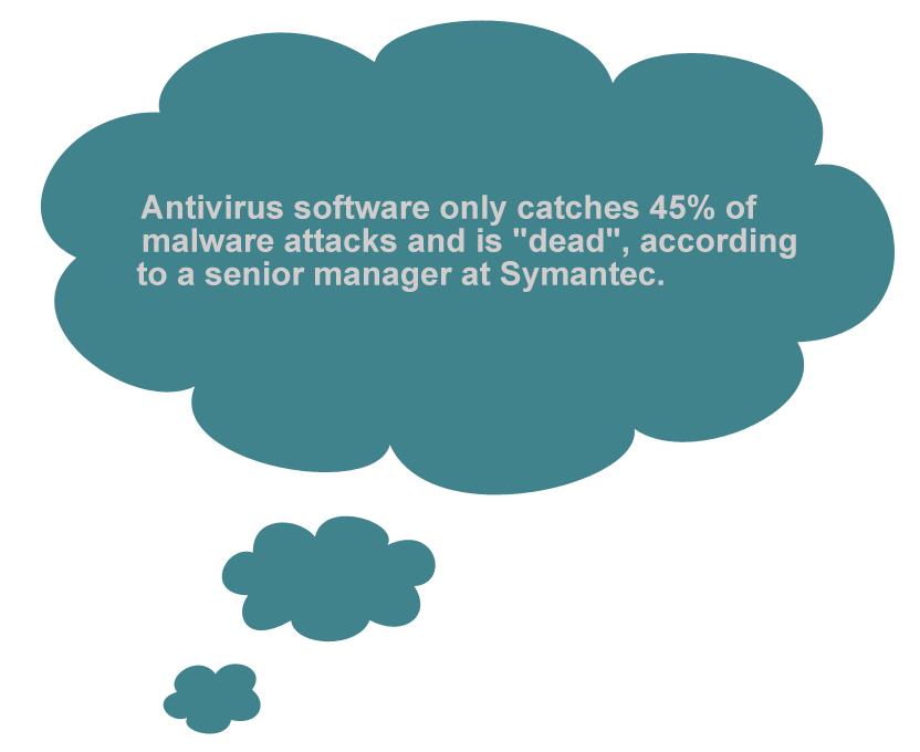 why anitvirus fails